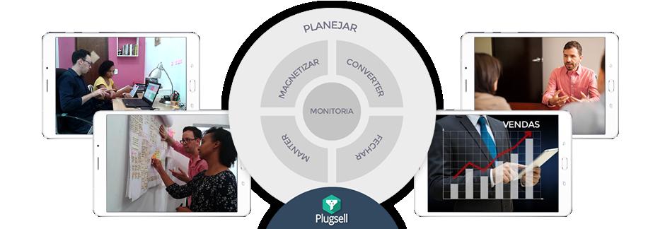Demonstrar potencial e movimentar área comercial [Estratégia digital Plugsell]